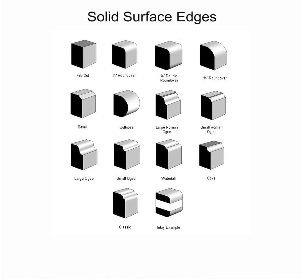 Livingstone Solid Surface Samples